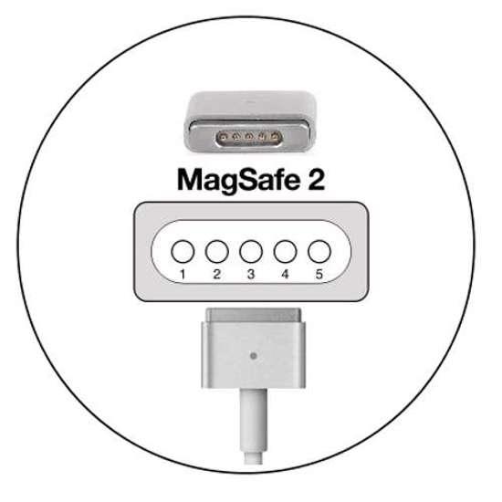 Punjac za Apple MagSafe 2 85w